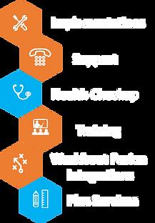 ServicesIndex.png