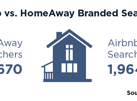 The Difference Between HomeAway and Airbnb