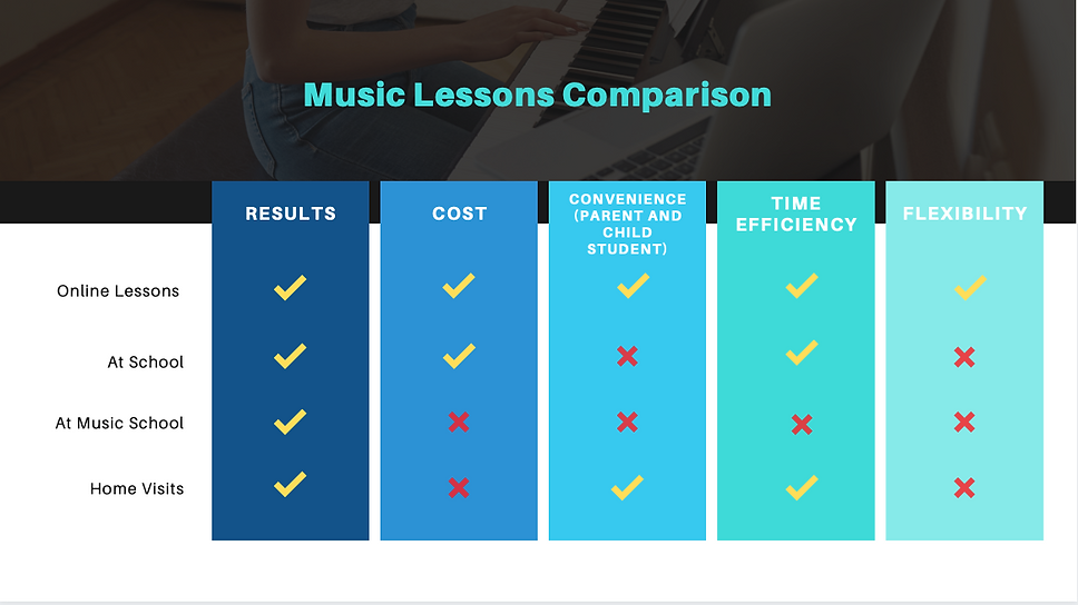 online music lessons.png