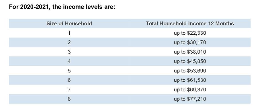 Home Energy Assistance Program (HEAP)-01
