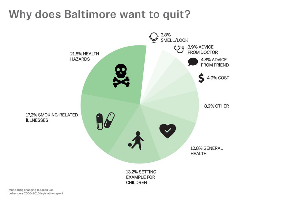 why+quit.JPG