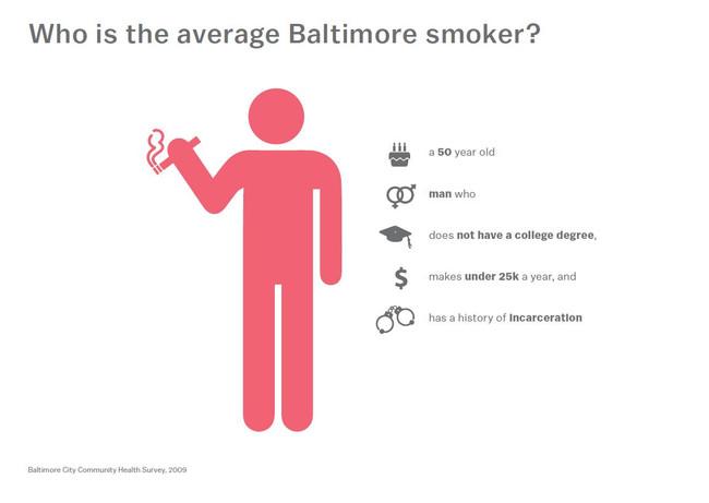 average+smoker.JPG