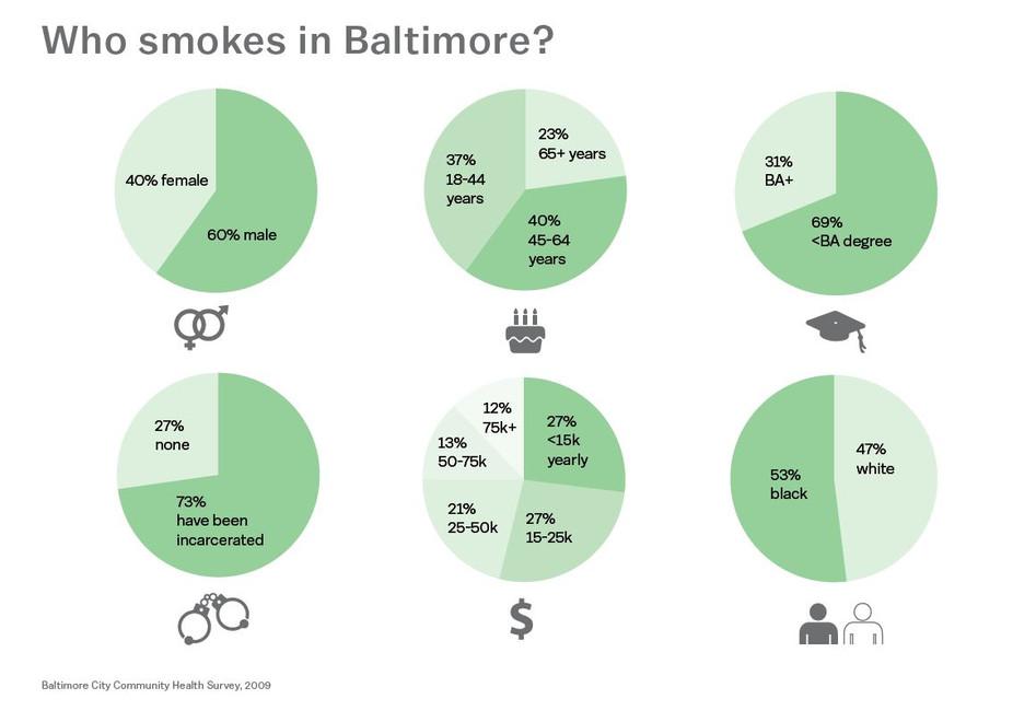 who+smokes.JPG