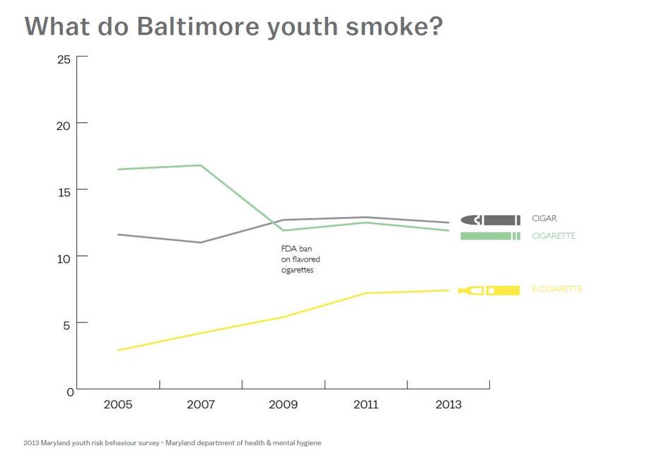 what+do+they+smoke.JPG