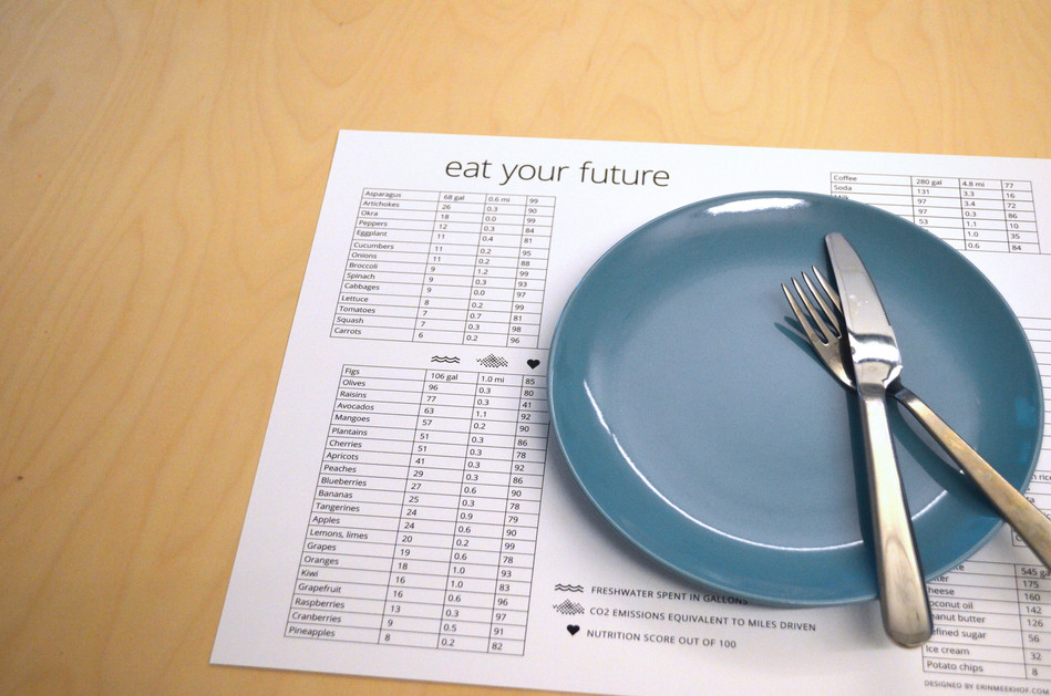placemat+futher.jpg
