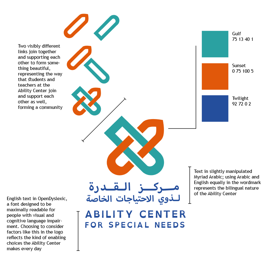 ability+center+logo.PNG