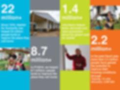 WebSize_Habitat-Global-Infographic-2019.