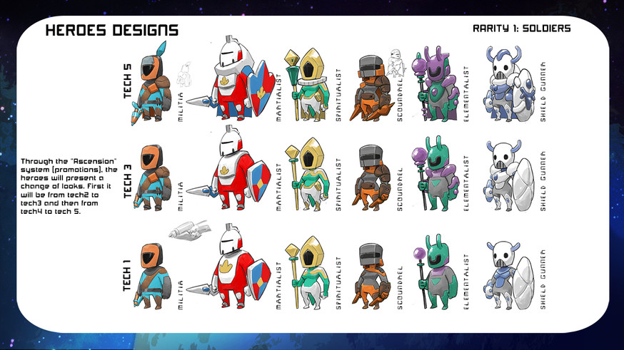 character tiers.JPG