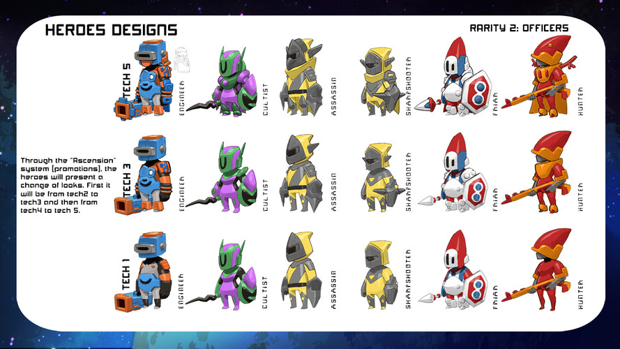 character tiers2.JPG