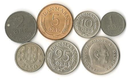 Sweden Coins