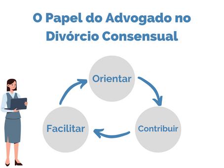 O Papel do Advogado no Divórcio Consensual de MEI no Paraná