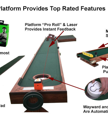 Advantage Platform features diagramed 80