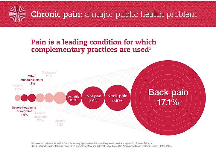 chronic-pain-panel3_edited.jpg