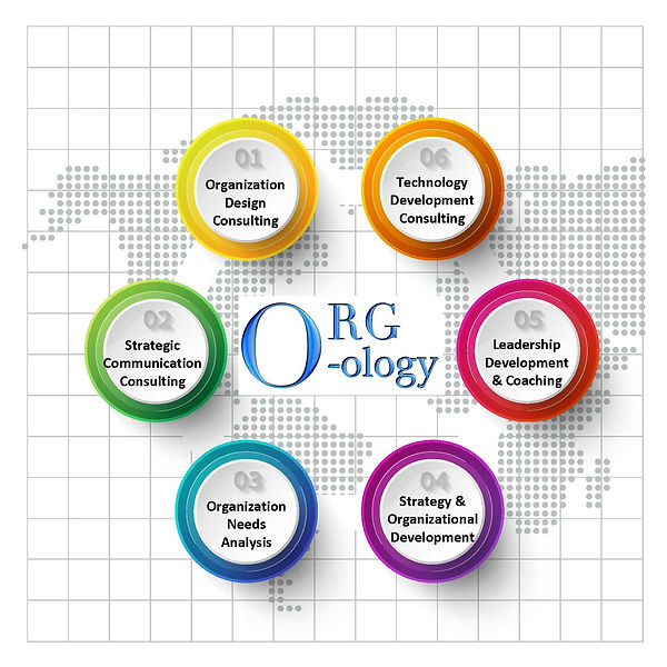 Org-ology Services