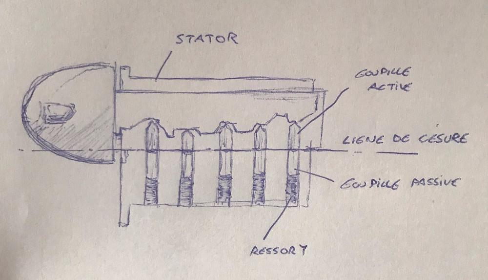 coupe cylindre, schema d'ouverture, la cle sous la porte, paris La Sorbonne, serrurier