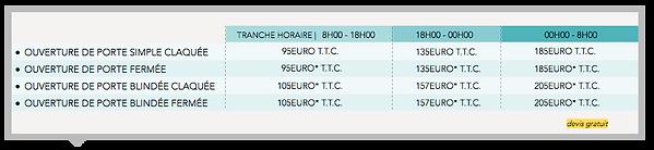 grille-tarifaire-ouverture-porte-serrurier-paris-5-eme