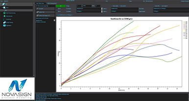 novasign hybrid modeling software for process visualization and optimization