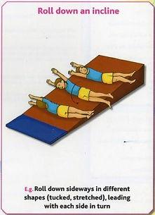 Gymnastics Pre-school - Roll down an incline