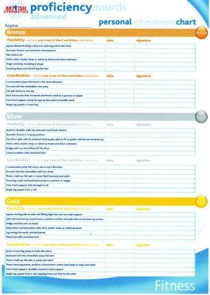 Gymnastics Advanced Fitness skills page 1
