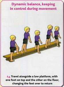 Gymnastics C11 - Dynamic balance keeping in control