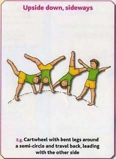 Gymnastics Pre-school - Upside down sideways