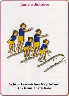Gymnastics Pre-school - Jump a distance