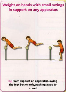 Gymnastics B11 - Weight on hands with small swings