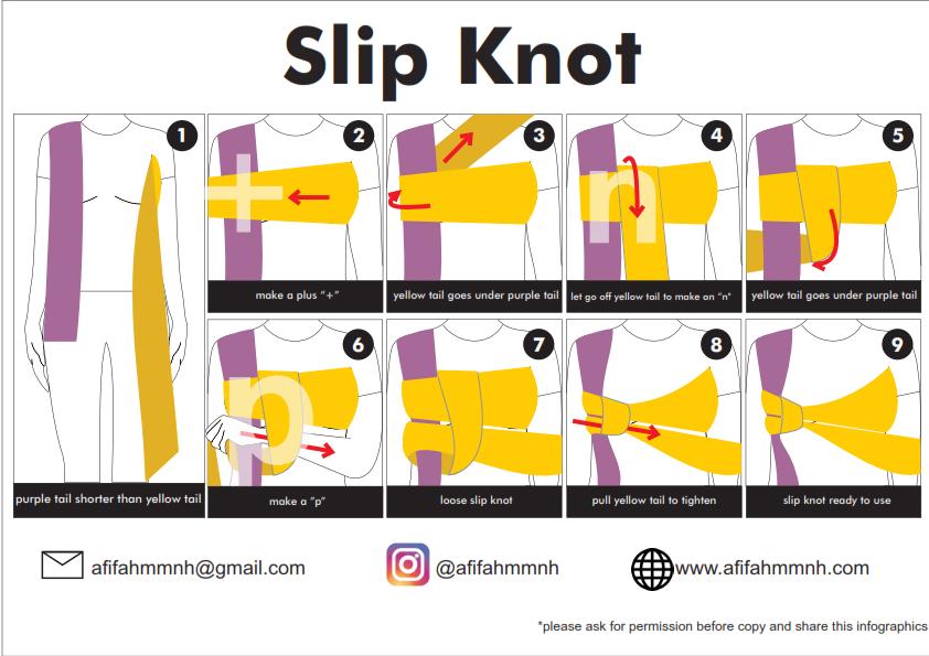 slip knot infograhic