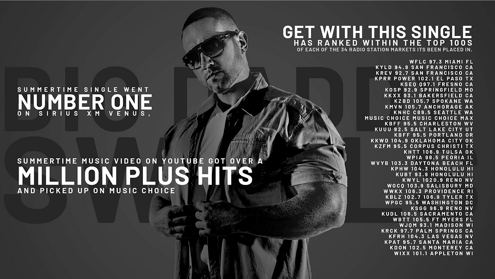 Radio Stations and Ranking for Big DADDY SWOLLS single Get With This and Summertime