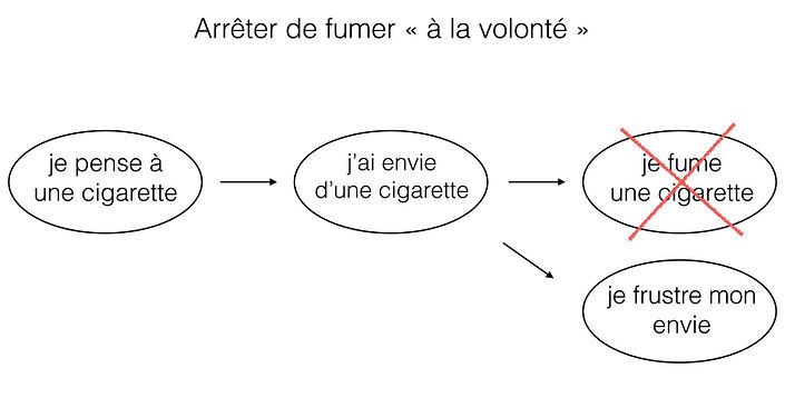 arreter de fumer-1.jpg