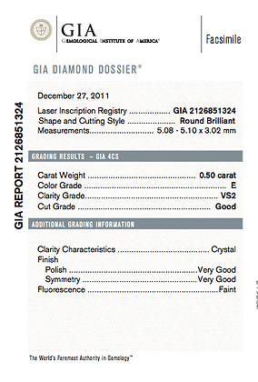 0.50 cts E VS2 Round Brilliant Diamond
