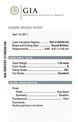 1.23 cts E VS1 Round Brilliant Diamond
