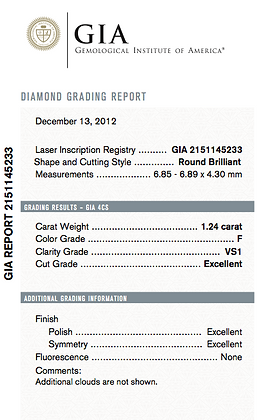 1.24 cts F VS1 Round Brilliant Diamond