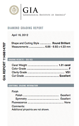 1.21 cts F VS1 Round Brilliant Diamond