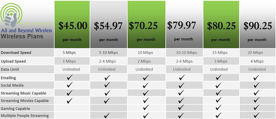 Wireless Pricing Chart.jpg