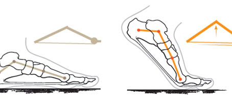 Why is Foot and Toe Function Important in Running