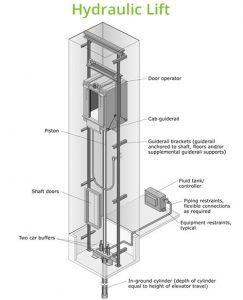 hydraulic-lift.jpg