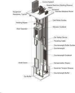 traction-lift-diagram.jpg