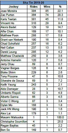 STjockeys2019-20.JPG