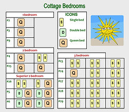 Cottage beds mar 2020.jpg
