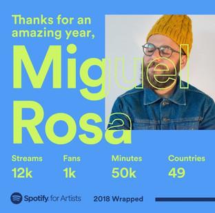 Spotify de Miguel Rosa