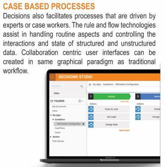 Case Based Processes.JPG