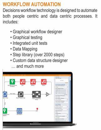Workflow Automation.JPG
