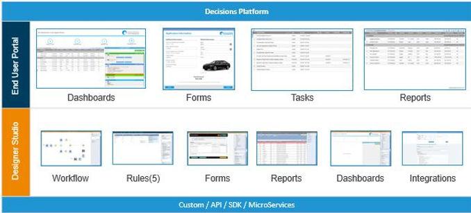 Decisions Platform.JPG