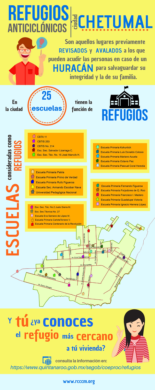 Infografía_Refugios_Chetumal.png