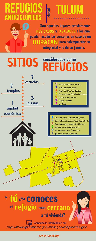 Infografía_Refugios_Tulum.png