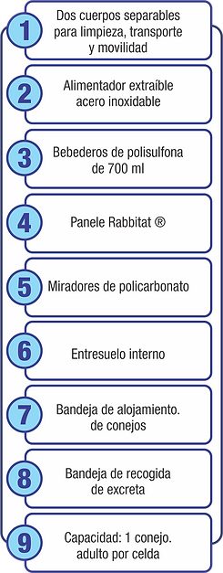 esquema_Rabbitat_descrição_ESP.png