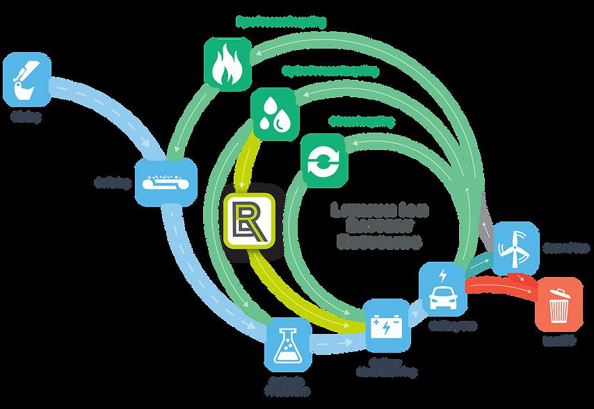 Technology landscape diagram final-trans
