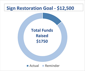 median goal fundraising august 30 2021.png