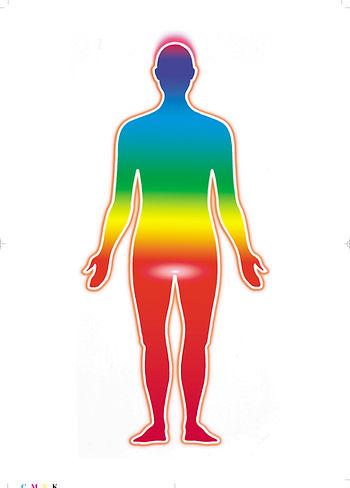 terapia del colore